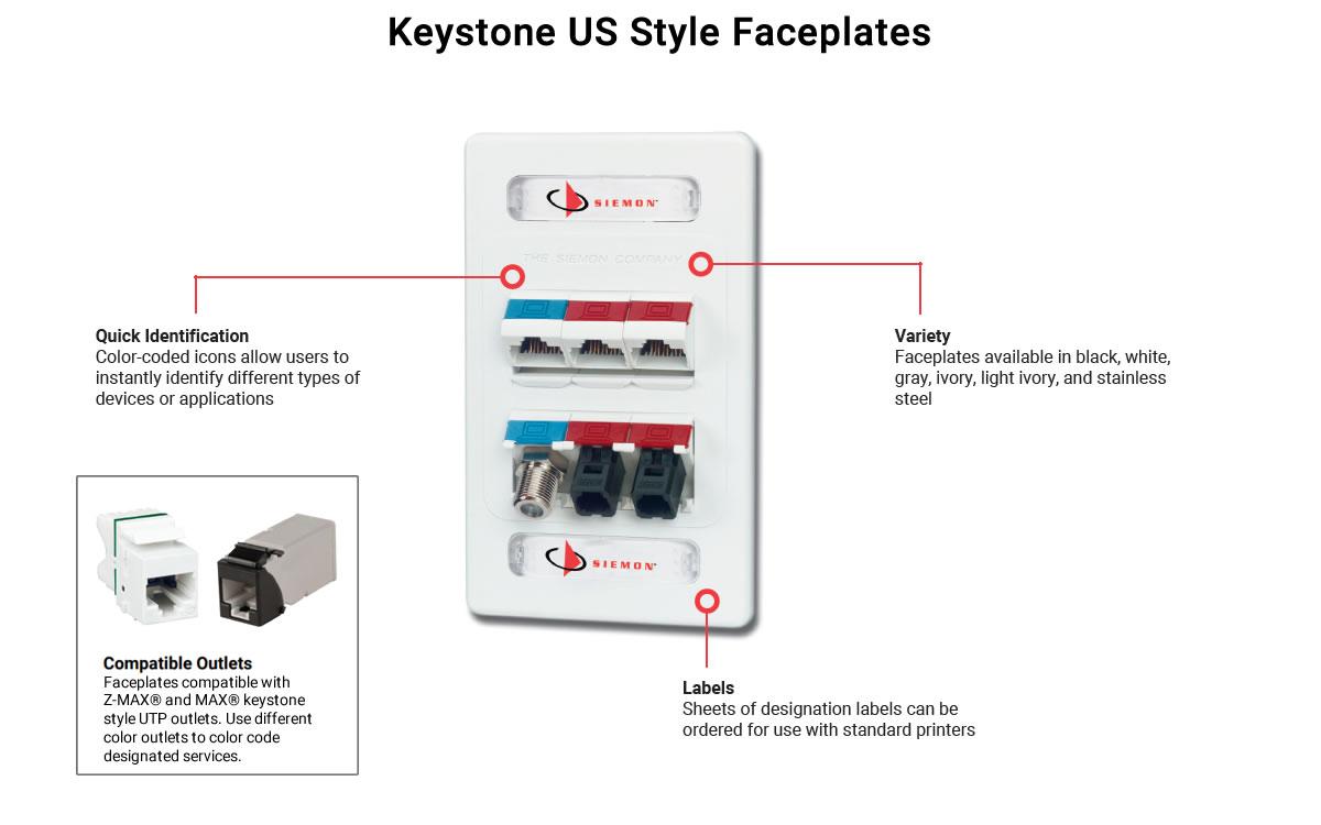 Keystone Faceplates