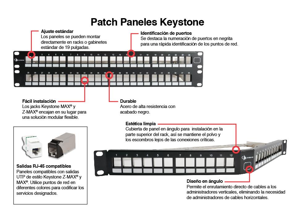 Keystone Patch Panels
