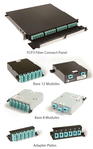 HD FCP3 Fiber Connect Panel System