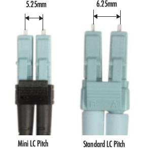 Mini Lc Duplex Cable Assemblies
