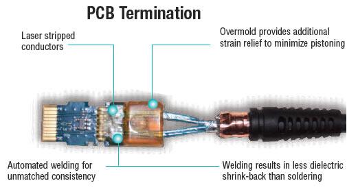 Sfp28 25g Direct Attach Copper Cables