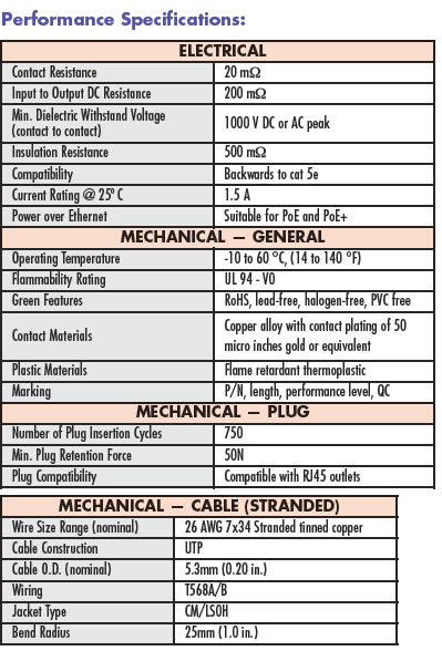 Mc6 Utp Modular Cords Us