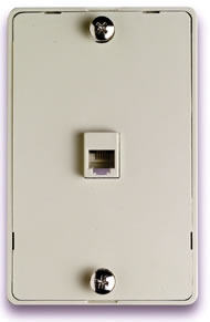 Wall Phone Faceplates